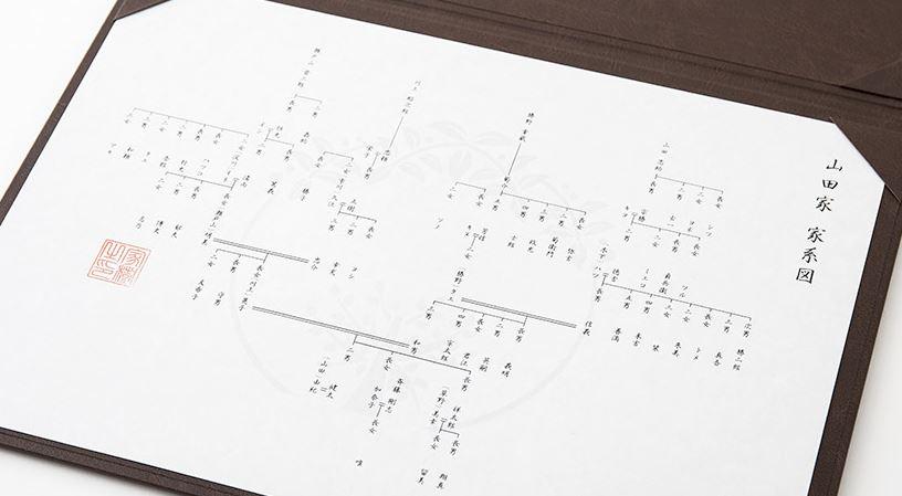 家樹,家系図,相続,戸籍,原戸籍